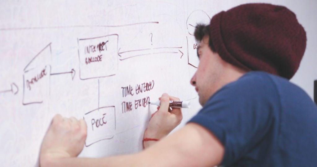 Image: Business process